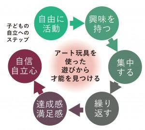 2sai_2